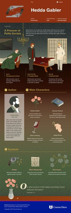 This @CourseHero infographic on Hedda Gabler is both visually stunning and informative!