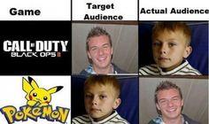 Pokemon vs. Call of Duty Audiences