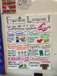 Figurative language anchor chart anchor charts английский, м 3rd Grade Writing, 6th Grade Ela, 4th Grade Reading, Third Grade, Fourth Grade, Poetry Anchor Chart, Writing Anchor Charts, Teaching Poetry, Teaching Reading