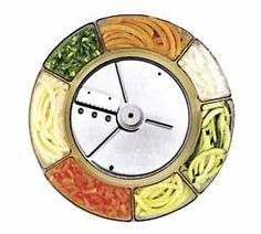 """Robot Coupe 27047 Julienne Disc by Robot Coupe. $85.80. Robot Coupe 27047 Julienne Plate, 4mm (5/32 in), Fits 126-R100, 126-R2, 126-R300. Julienne Disc 4mm (5/32"""") fits R100 series R2 series R301 series R401 R402V CL30A"""