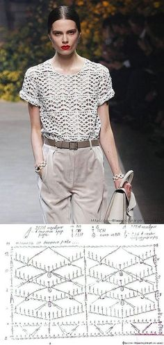 """Dresses and blouses from the podium: Diary of the """"All in openwork ... (Crochet)"""" - Country Mom"""