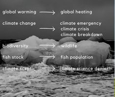 All your designs - Canva Global Warming, All Design, Climate Change, Science, Canvas, Tela, Canvases