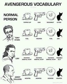 Avengerous Vocabulary