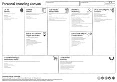 The Personal Branding Model Canvas