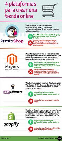 4 Plataformas para montar una tienda online - Infografía Mikel de Luis .Com