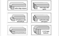 detalhe bancada de granito - Pesquisa Google