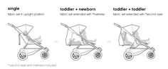 Mountain Buggy +one single or double stroller modes Double Strollers, Baby Strollers, Mountain Buggy, Baby Up, Erika, Baby Prams
