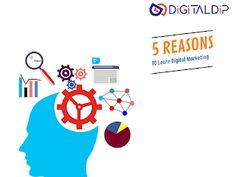 5 Reasons to learn Digital Marketing Inbound Marketing, Social Media Marketing, Digital Marketing, Interview Questions, Hyderabad, Seo, Career, This Or That Questions, Learning