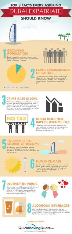 Some facts for aspiring Dubai expatriates
