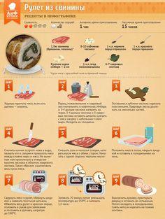 Рулет зі свинини