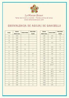 equivalencia_agujas_crochet