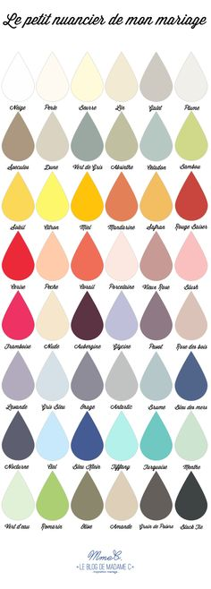 © Le blog de Madame c - le petit nuancier du mariage - palette de couleurs