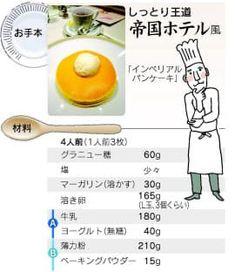 バター不要 ホテルの朝食のようなパンケーキ焼くコツ Sweets Recipes, No Bake Desserts, Cooking Recipes, Sashimi, Tempura, Mochi, Dessert Chef, Homemade Sweets, Tapas