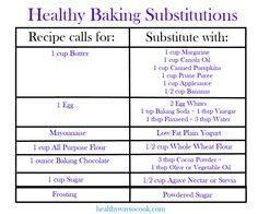 Healthy Baking Substitutions infographic - Healthy Way to Cook Baking Tips, Healthy Eating, Healthy Cooking, Healthy Desserts, Healthy Tips, Healthy Recipes, Healthy Foods, Paleo Meals, Healthy Habits