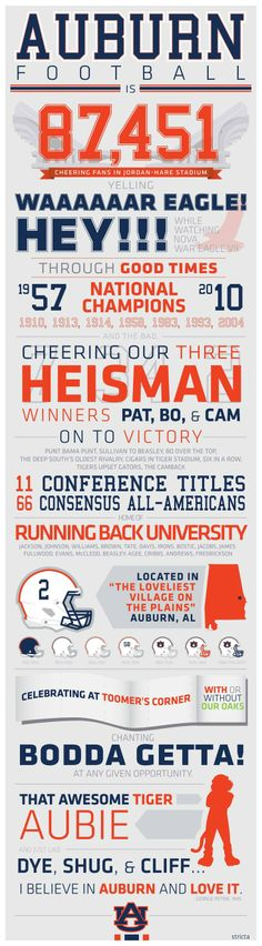 Auburn Football INFOGRAPHIC ~ Check this out too ~ RollTideWarEagle.com for great sports stories that inform and entertain. #Auburn #WarEagle