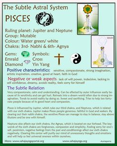 Subtle Healing of Zodiac Signs – Pisces :: 3rd & 6th / Solar & Throat Chakra