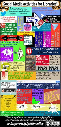 Social media activities for libraries | Flickr #socialmedia #literacy #libraries