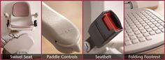 A montage of Acorn Stairlift features: Swivel Seat, Paddle Controls, Seatbelt and Folding Footrest.