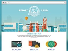 Code School - 2013 Report Card by Justin Mezzell for Code School