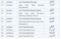 Muslim Quotes, Quran, Allah, Education, Onderwijs, Holy Quran, Learning