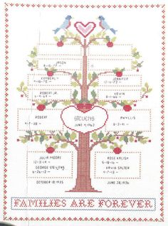 Families are Forever Family Tree Genealogy Pedigree Custom Cross Stitch with Personalization