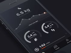 Fitness Tracking UI Animation by Tobs