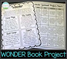 FREE Book Project for Wonder! This includes lots of engaging writing activities plus a rubric!