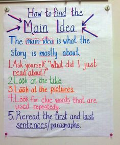 Main Idea Anchor Chart--Worked great in my fifth grade classroom!