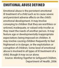 Emotional and mental abuse signs