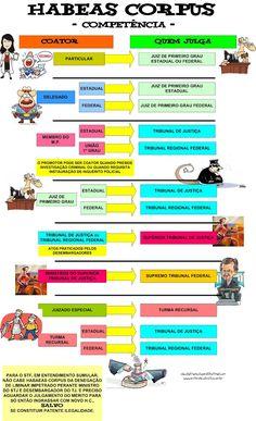 UM BLOG CONCURSEIRO GUERREIRO SOBRE CONCURSOS PÚBLICOS E EXAME DA OAB: http://blogconcurseiroguerreiro.blogspot.com/