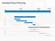 Project Planning Presentation | Project Planning Templates | SlideUpLift Project Planning Template, Jet Woodworking Tools, Project Management, Decoration, Presentation, Templates, How To Plan, Projects, Planners