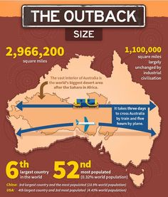 This Infographic Helps Travelers Navigate the Australian Outback #travel trendhunter.com