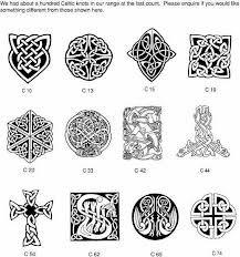 tattoo symbolen en betekenissen - Google zoeken