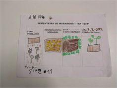 exemplos de registos feitos pelas crianças no pre escolar - Pesquisa Google