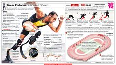 Sports Infographics 47 - http://infographicality.com/sports-infographics-47/