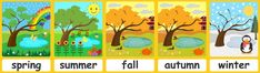 Seasons Chart, Four Seasons, Classroom Activities, Preschool Activities, Kindergarten Anchor Charts, Butterfly Art, Pictures To Draw, Literacy, Projects To Try