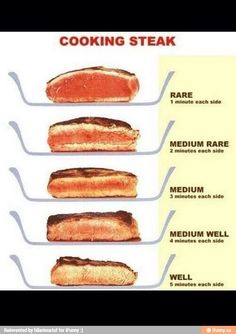 """how to cook a steak! """"please give feed back"""" @allthecooks #recipe #steak #beef #dinner #tips #cook"""
