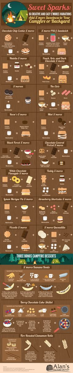 Sweet Sparks: 16 Creative and Easy S'Mores Variations #Infographic #Food