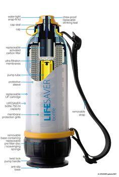 water bottle water purifier