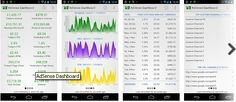 These are the best Android Apps for Webmasters adsense dashboard,pingdom,wordpress dashboard and connect server via ... webmaster android app www.latesthub.org/android-apps-webmasters/8446     Visit our website to learn more Android Market http://theapppalace.co.nz/