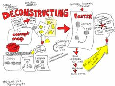 Deconstructing The Concept Map by giulia.forsythe, via Flickr