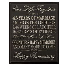 45th Wedding Anniversary Wall Plaque Gifts For