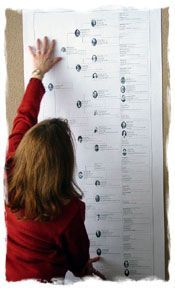 long genealogy chart with photos- interesting website to purchase family charts ***shows FTM Family Tree Print, Family Tree Research, Family Tree Chart, Family Trees, Genealogy Forms, Genealogy Chart, Family Genealogy, Genealogy Humor, Genealogy Websites