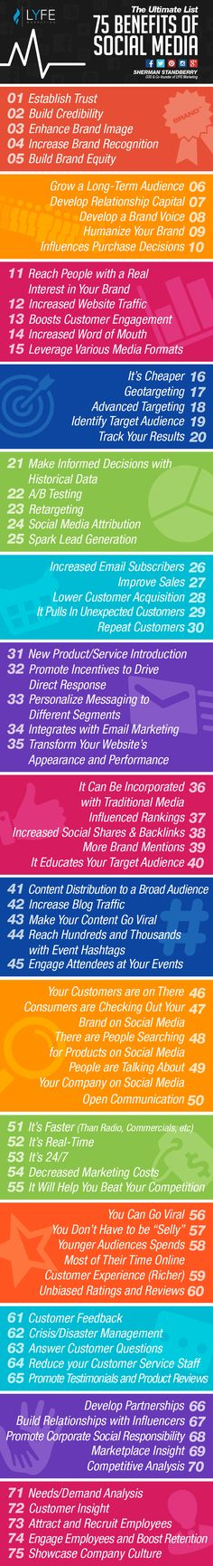 Are you growing your business on social media? Learn ALL of the benefits of marketing. Here are 75 key benefits that directly contribute to the ROI of social media! Marketing Trends, Business Marketing, Content Marketing, Online Marketing, Social Media Marketing, Business Tips, Affiliate Marketing, Tourism Marketing, Fashion Marketing