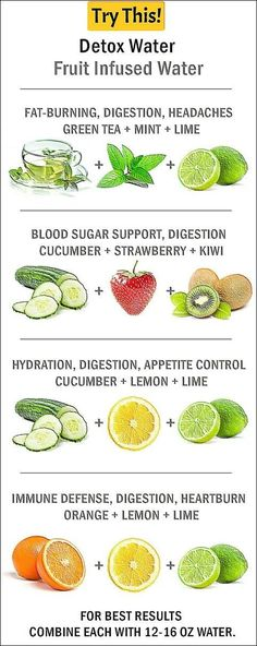Detox Water: Fruit Infused Water (fruit water detox) More from my site Fruit Infused Water Amazing Fruit Infused Water Recipes (Infographic) Detox Fruit Water, Detox Water Benefits, Infused Water Recipes, Fruit Infused Water, Infused Waters, Detox Drinks, Healthy Drinks, Sugar Detox Cleanse, Sugar Detox Recipes