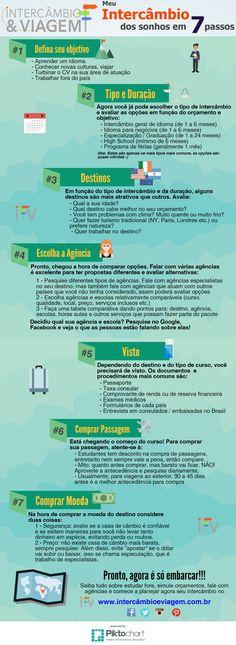 Intercâmbio & Viagem - Infográfico - 7 passos para planejar um intercâmbio