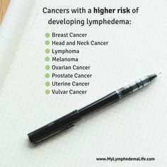 Cancers with a higher risk of developing Lymphoedema / lymphedema