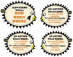 Penempatan Kata Keterangan (Adverb) Yang Benar Dan Tepat Dalam Kalimat Bahasa Inggris - http://www.ilmubahasainggris.com/penempatan-kata-keterangan-adverb-yang-benar-dan-tepat-dalam-kalimat-bahasa-inggris/