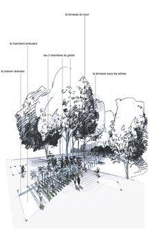 Landscape architecture:Wagon-landscaping