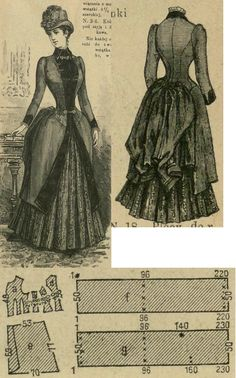 Tygodnik Mód 1885.: Autumn walking gown with dark blue loden overdress, black plush trimmings and moire skirt.